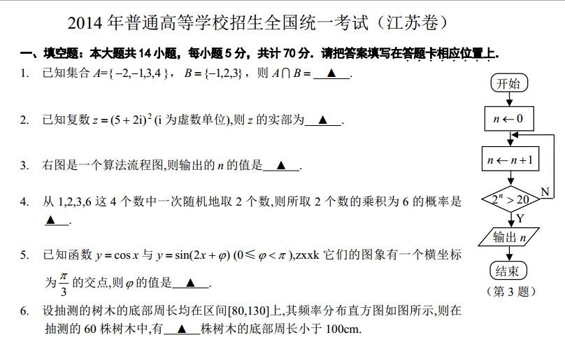 网传2014年江苏高考数学试卷 考生回忆基本一