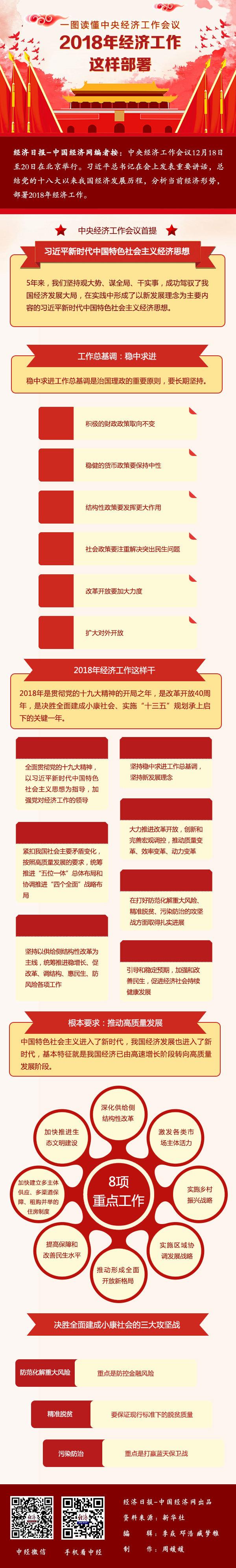 中央经济工作会议的新提法、新亮点