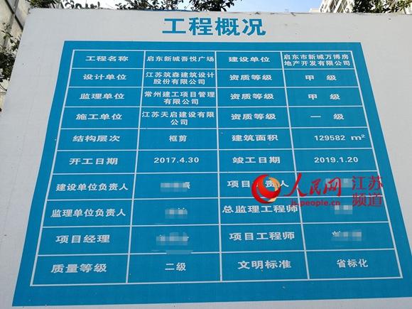 江苏启东新城吾悦广场涉楼板裂缝露筋等问题 被罚160万