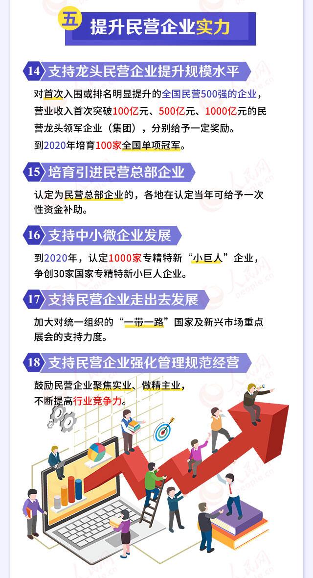 江苏民营经济总量_江苏地图