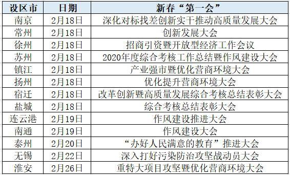 牛年新春第一会,江苏各地心系何处?丨人民网