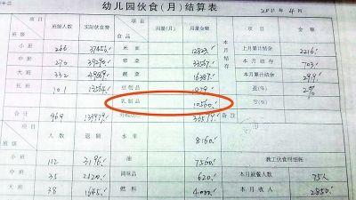 连云港一幼儿园园长被指克扣幼儿伙食费