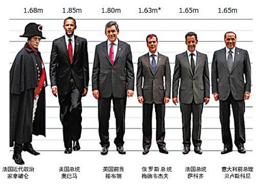 韩国人100年长高12cm 现男子平均身高174cm