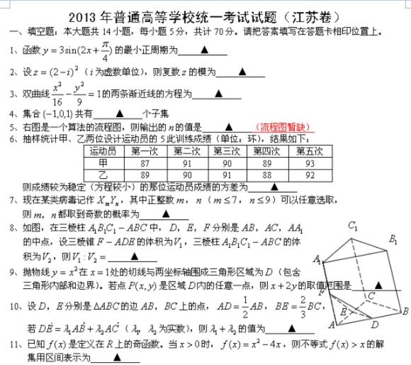 2013年江苏高考数学试卷网上流传