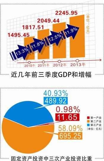 江苏省沿江八市人均GDP_湖南14城房产最有 钱 途的三个城市,是你家乡吗 湘省全评测