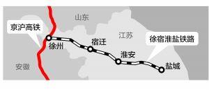 徐宿淮盐铁路方案:徐州到盐城只要1个多小时