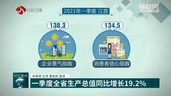 江苏gdp一季度_出乎意料!江苏第一季度GDP太强悍了!增量超过广东,全国第一