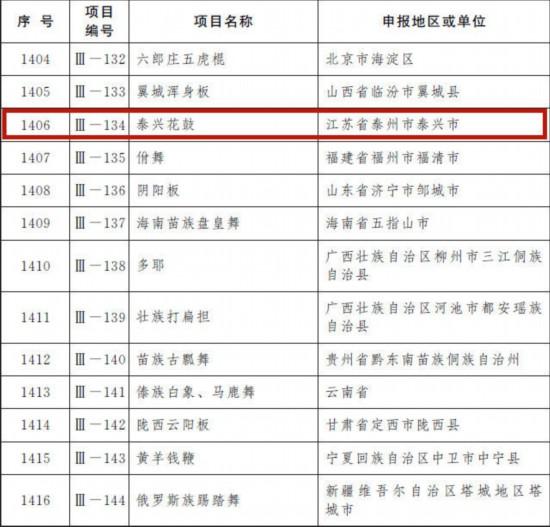 第五批国家级非遗名录公布!江苏泰兴花鼓、苏北大鼓、东台发绣等八项上榜牛杂煲